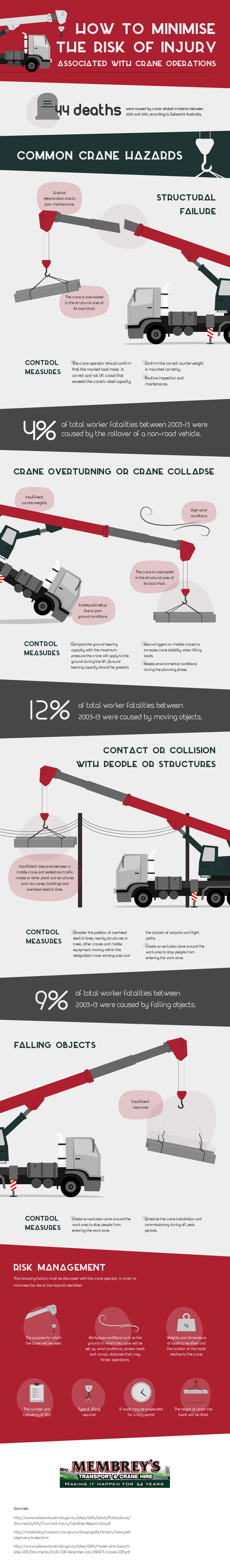 The-Ultimate-Crane-Safety-Guide